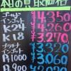 4月12日の金プラチナ買取価格