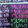 6月3日の金プラチナ買取価格