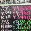 7月15日の金プラチナ価格は?!